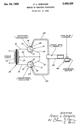 Microwave Oven Patent