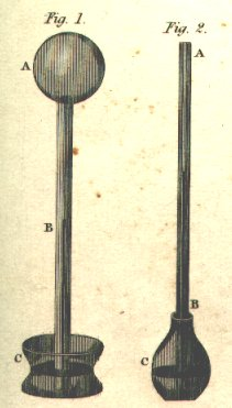 first mercury thermometer - photo #23