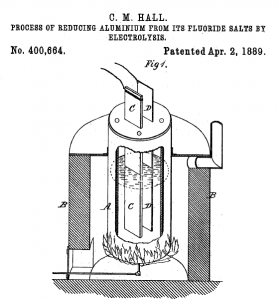 An image of the aluminum production process, from Hall's US Patent 400664, issued April 3, 1889